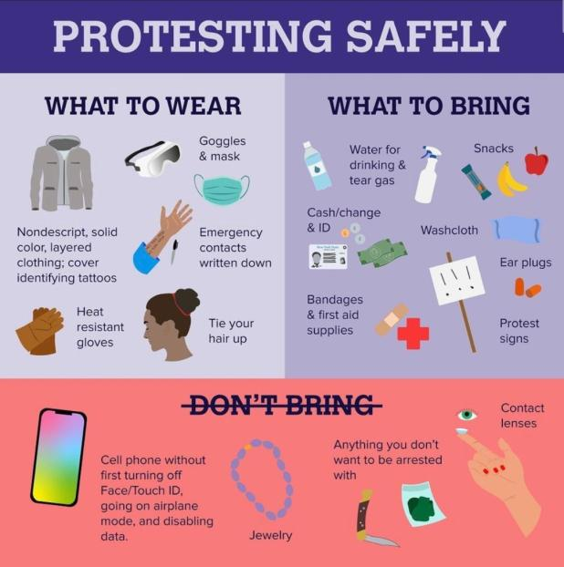 protest guidelines aoc